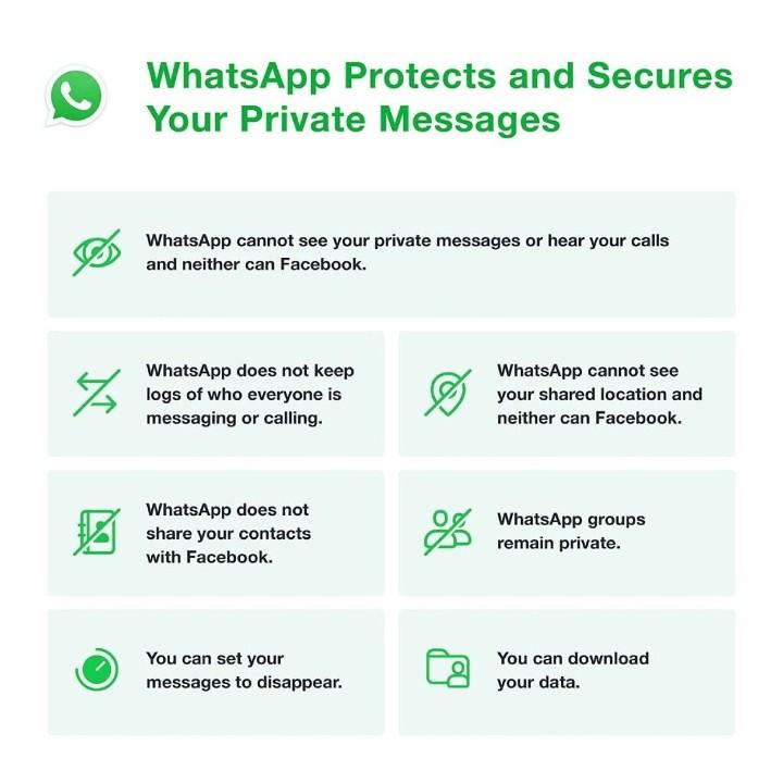 外媒踢爆 Facebook 澄清 WhatsApp 更新條款係謊言