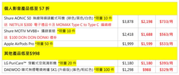 網店優惠!三星平價 5G 手機 86 折!5G 筆電即減 $1500 有免息分期