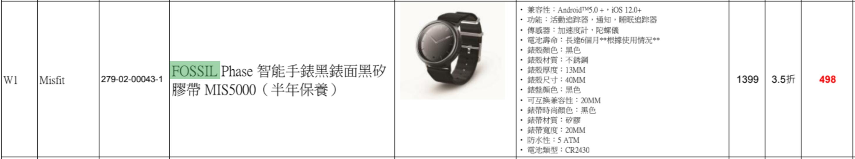 35 折入手 Fossil 智能手錶!呢個價網友必 Buy?