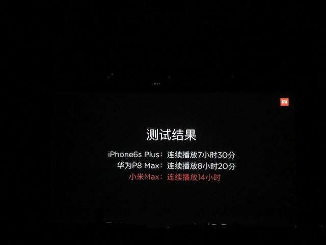 小米 Max 正式發表!6.44 吋重新定義大螢幕 效能跑分搶先試