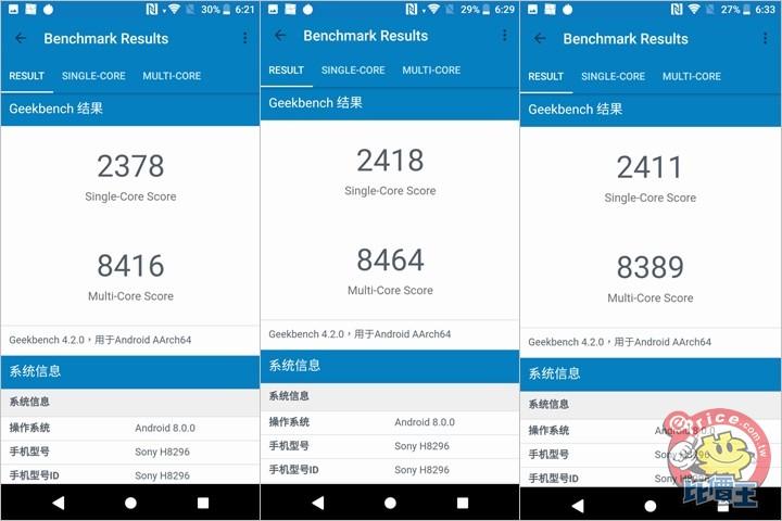 S845 處理器威力揭曉:Sony Xperia XZ2 效能實測